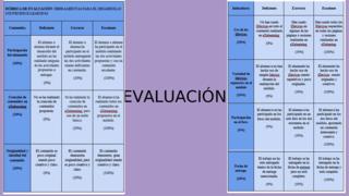 Evaluación Mod 3