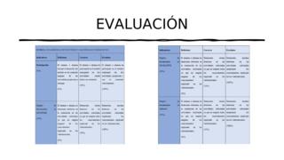 Evaluación mod 1