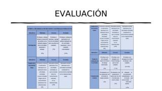 Evaluación mod 6