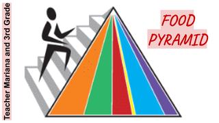 Making a  Food Pyramid