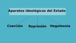 Ideología del Estado
