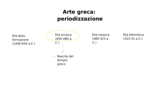 Arte greca_età arcaica
