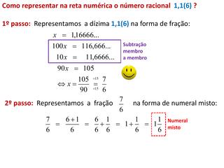 Dízimas na reta numérica