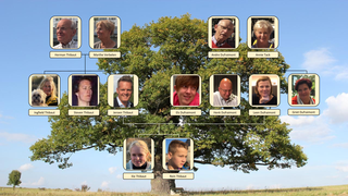 Ma-Famille-Rein-Thibaut