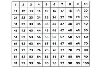 8.1.21 Maths 10 Squares