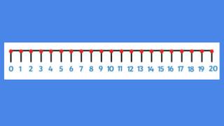 11.1 Maths Numberline 20