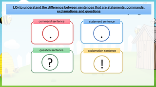 Writing statement, question, e