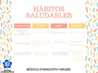 Presentación Módulo Online